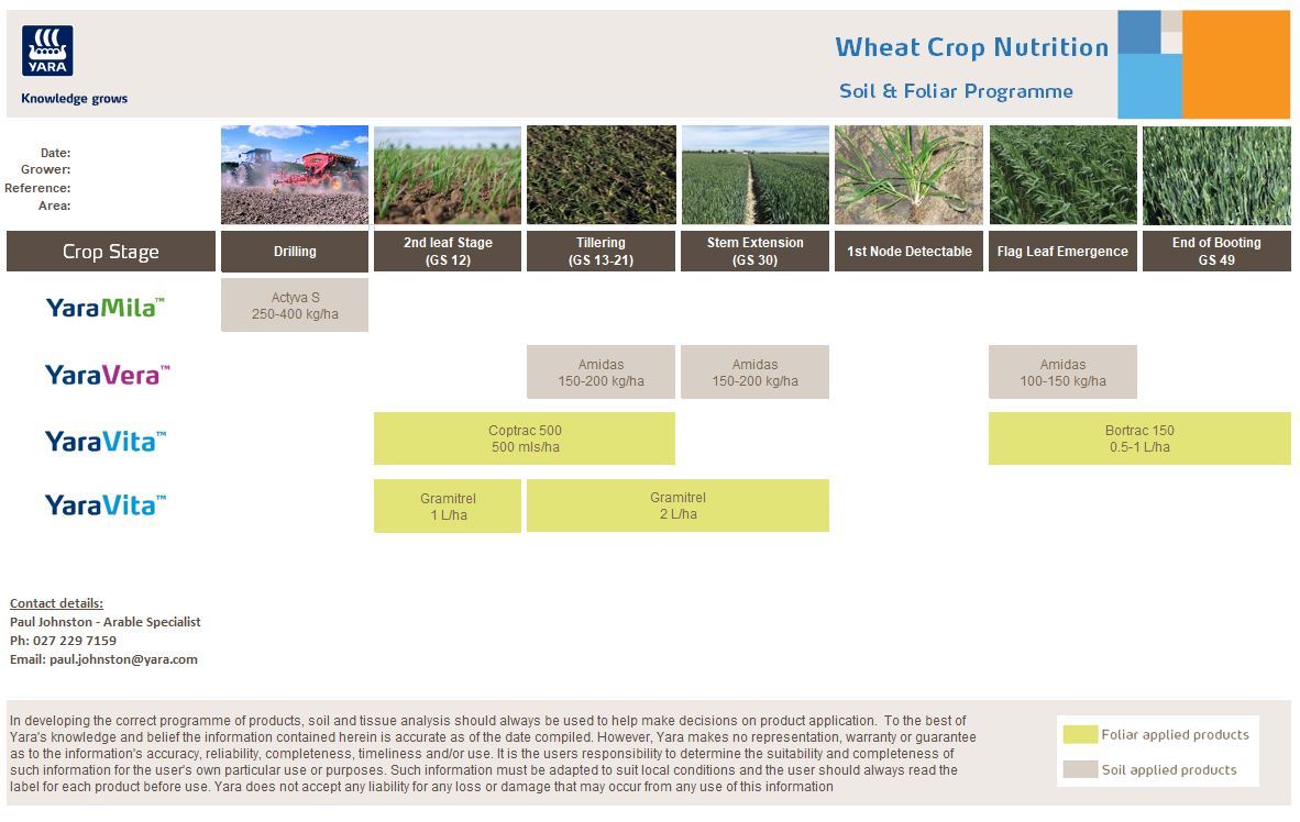 Wheat Programme 17Aug20.JPG